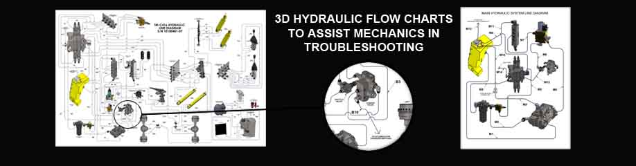 3D MODELLING USED TO PREPARE COMPREHENSIVE FLOW CHARTS WHICH ARE POPULAR FOR TROUBLESHOOTING